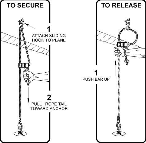 Dynon Allude Encoder Wiring Diagram. . Wiring Diagram Sketch on